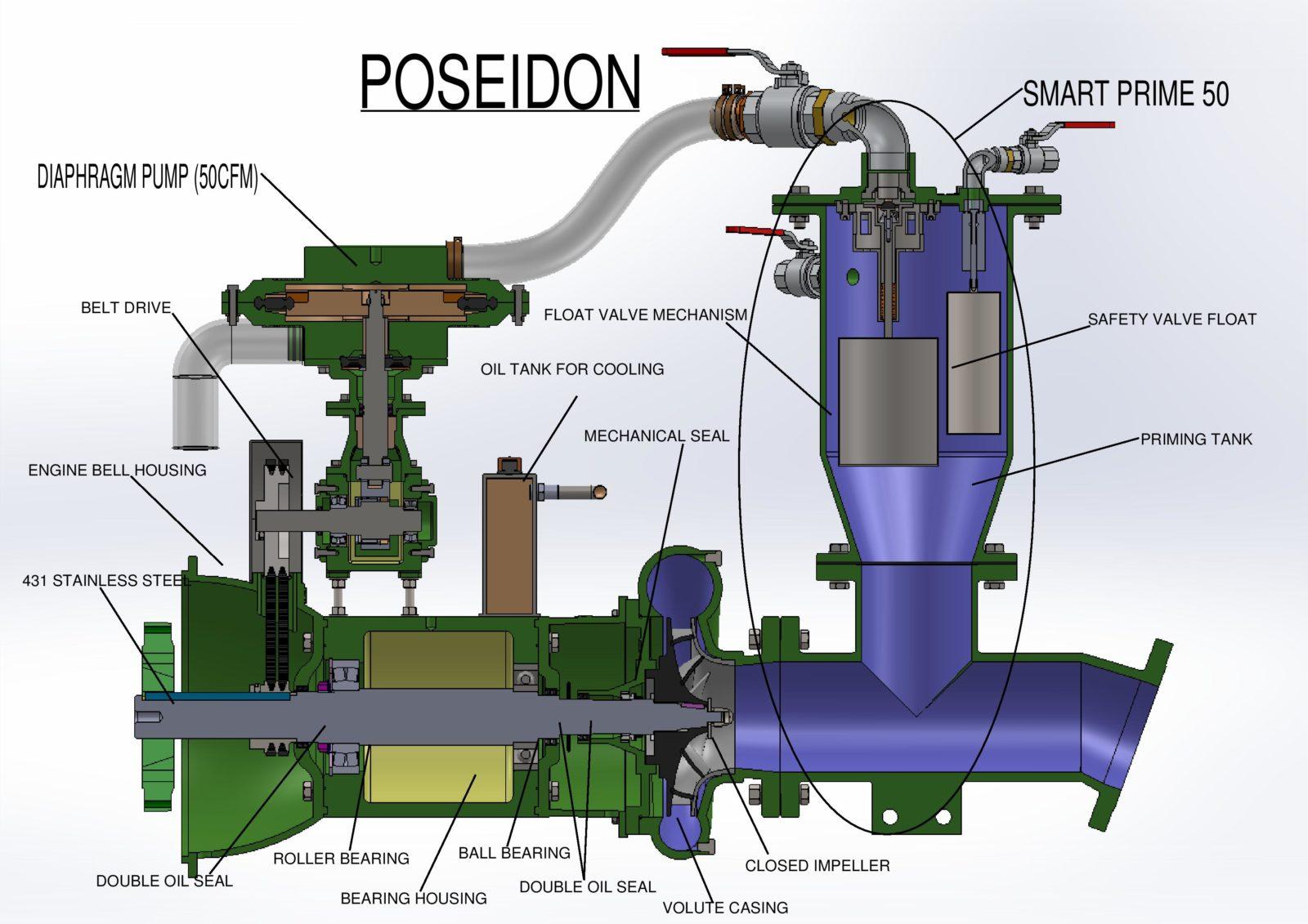 poseidon_pump_smartprime